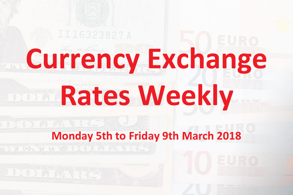 Currency Exchange Rate Review – 5-9th March 2018